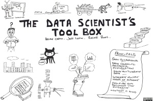 The Data Scientists Toolbox Visualisation