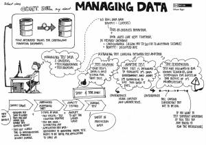 04_CD_managing_data_low-res