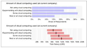 common+cloud