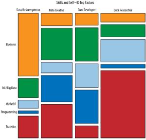 Data+Science+Skills