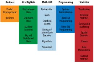 Data+Science+Skills+2