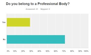 Q1 Prof Body
