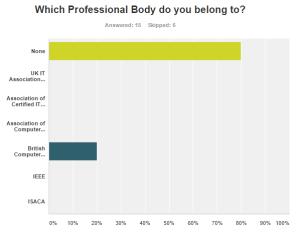 Q2 Prof Body