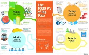 4-Vs-of-big-data